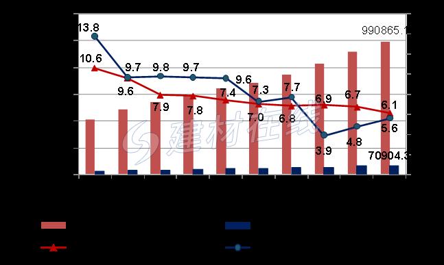 gdp2019年_14省份公布前三季度GDP 京沪人均可支配收入超5万