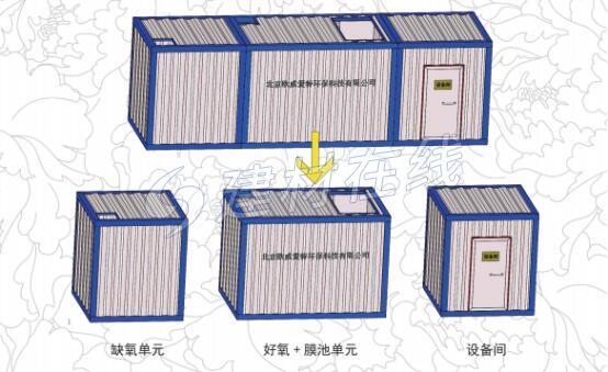 CMST-I-50 一体化MBR污水处理设备
