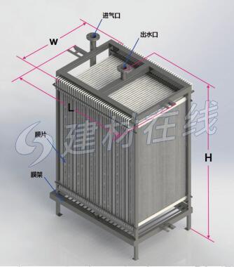 n-MBR-RIII-20  膜组器